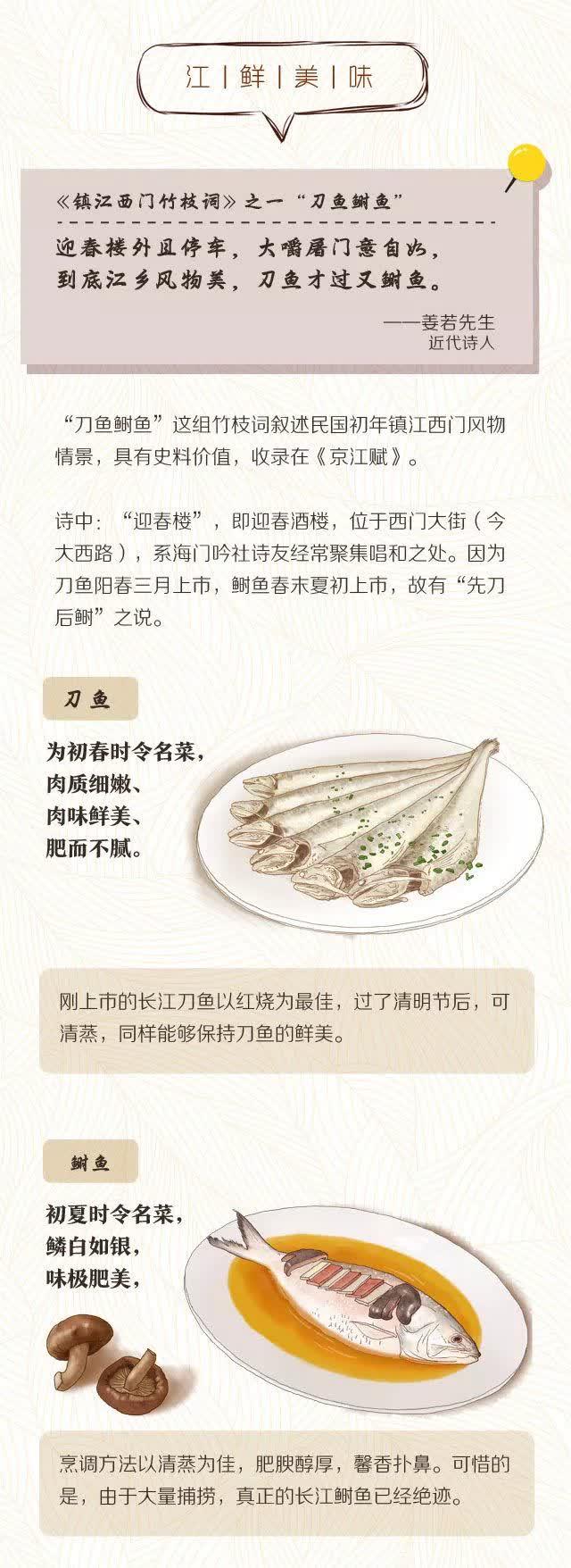"""镇江美食""""绘""""萃,你都吃过吗?"""